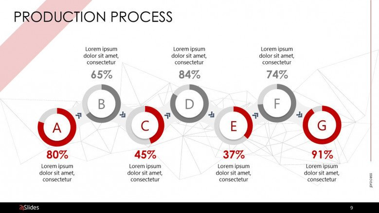 production process in six key steps with data driven pie chart