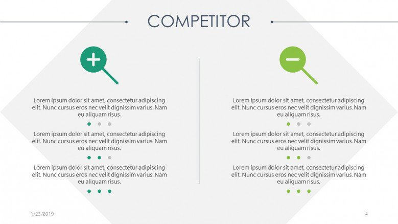 pros and cons comparison analysis on competitors