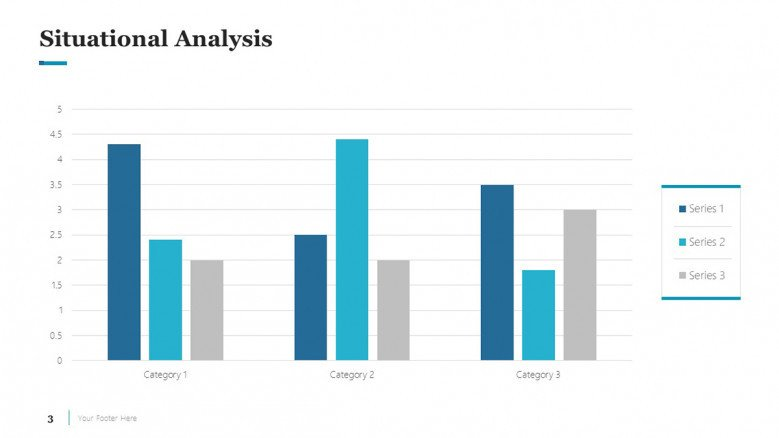 Situational Analysis Slide with column charts for a Business Case Presentation