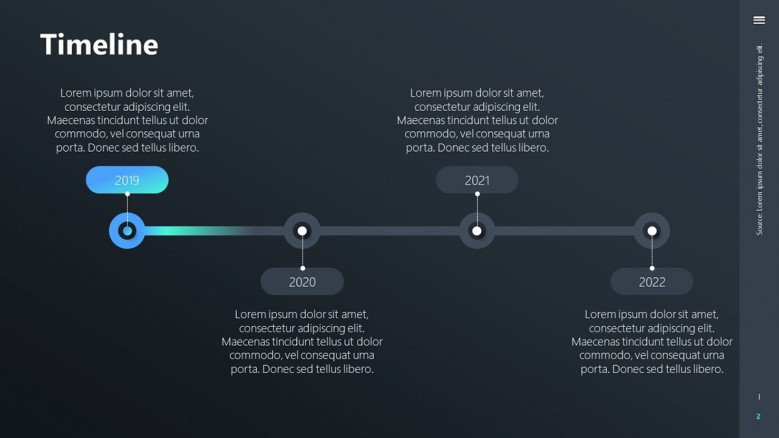 Technological product timeline