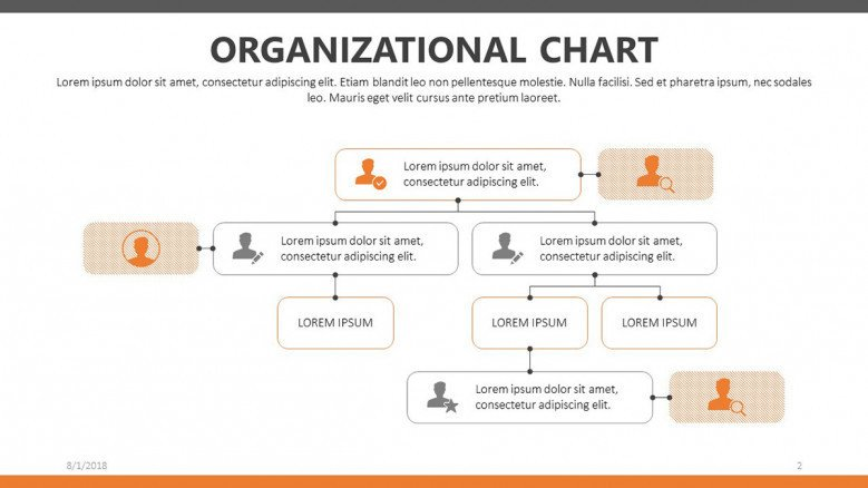 organizational chart for team profile with comment box