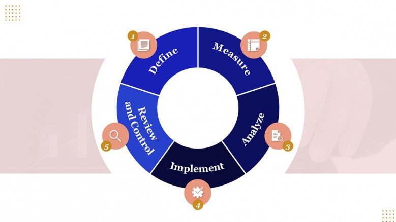 creative 5-stage cycle diagram for process improvement