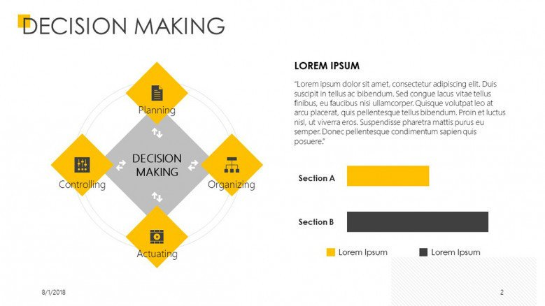 decision making planning slide template with four segments