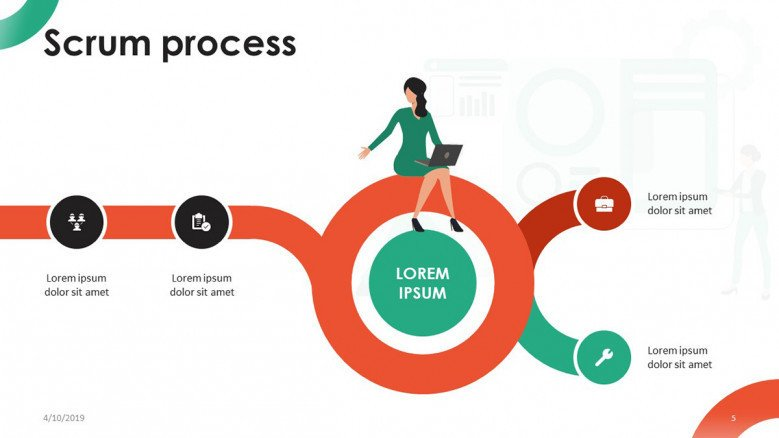 scrum process development road map chart in two steps