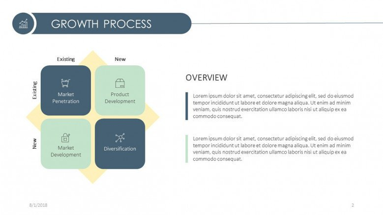 growth process overview slide in four factors
