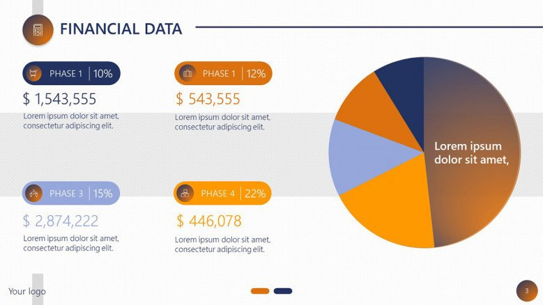 Financial data pie chart with 4 section texts