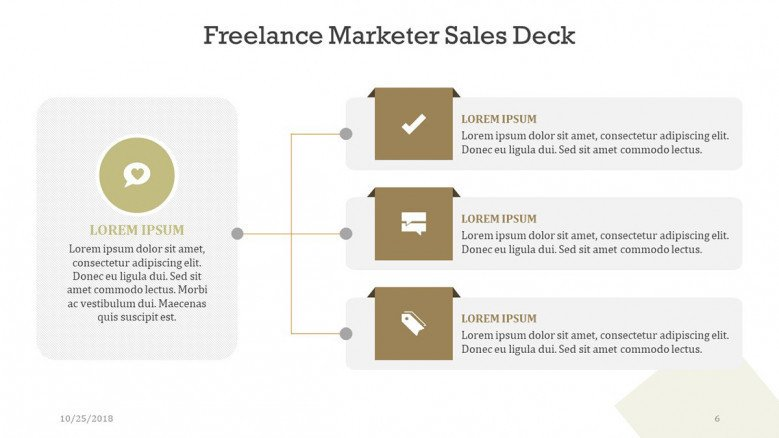freelance marketer sales checklist diagram in three segments