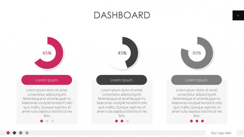 dashboard template in compared circle chart