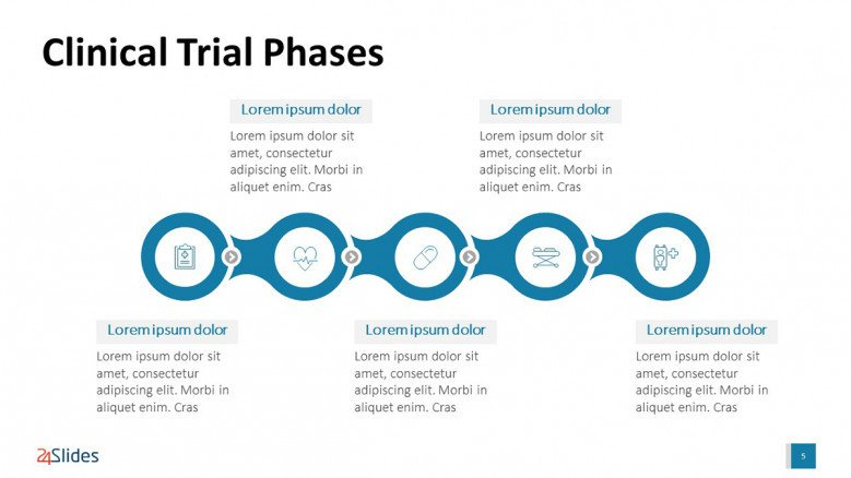 Blue-and-white Clinical Trial Phases Slide