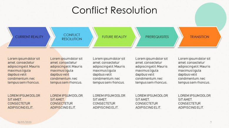 Conflict Resolution Roadmap for Customer Service Training