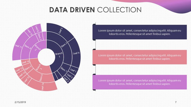 data driven slide in circle chart