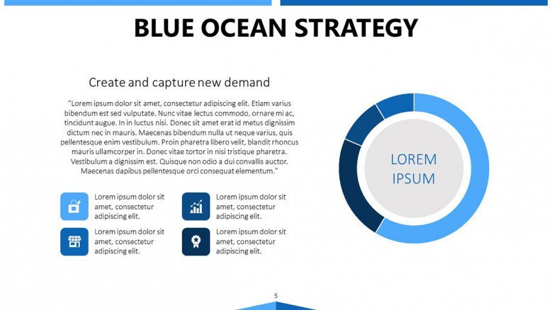 blue ocean strategy with a circle diagram and text
