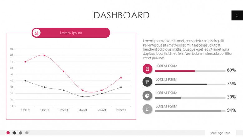 dashboard slide in line chart with data driven information