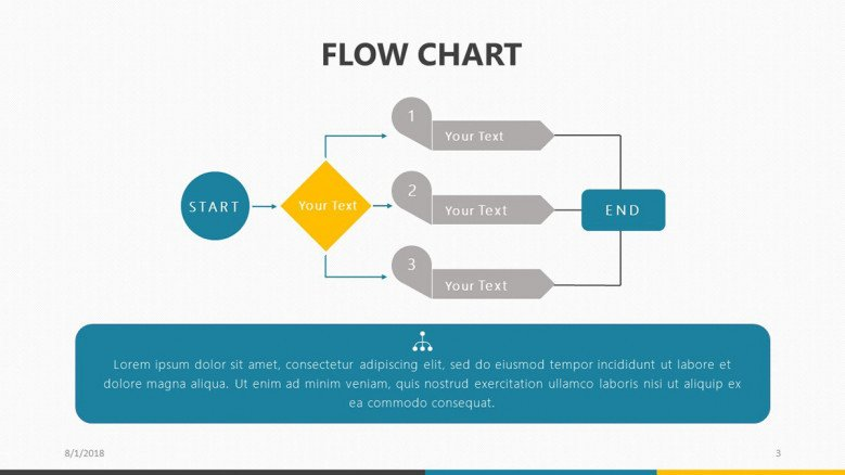 flow chart free powerpoint template
