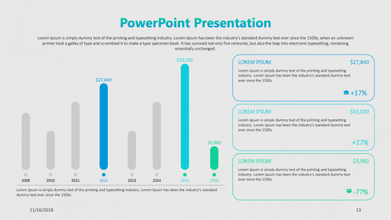 consulting presentation in vertical bar graph chart
