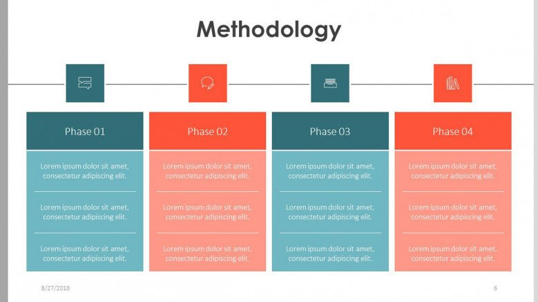 bachelor thesis research methodology slide in summarized key factors