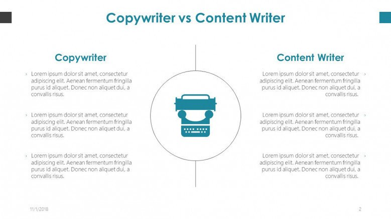 comparison between copywriter and content writer slide
