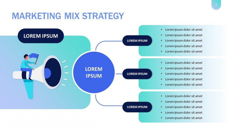 Marketing Mix's Place Slide featuring a flow chart in playful style