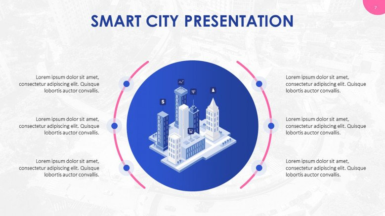 Circle diagram for a Smart City Project
