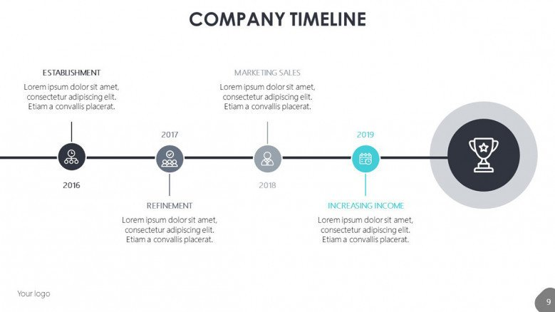 data driven financial timeline chart with text box