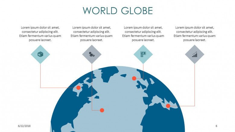 world globe in four segments summarized text