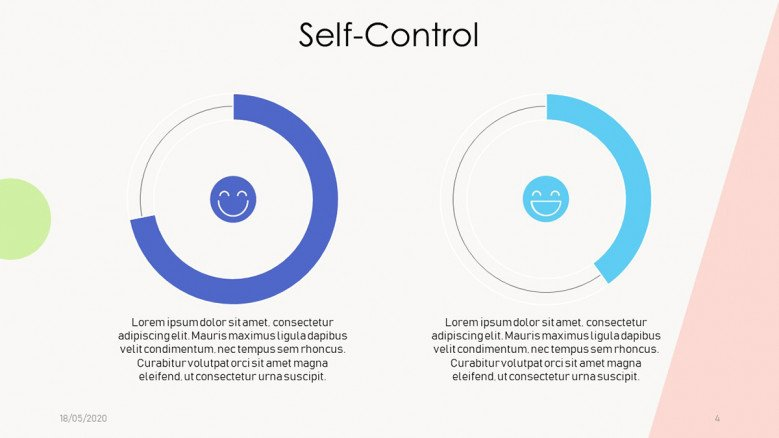 Self-control slide with circle charts