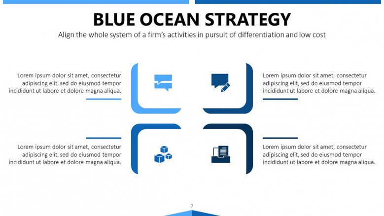 Blue ocean strategy with 4 sections