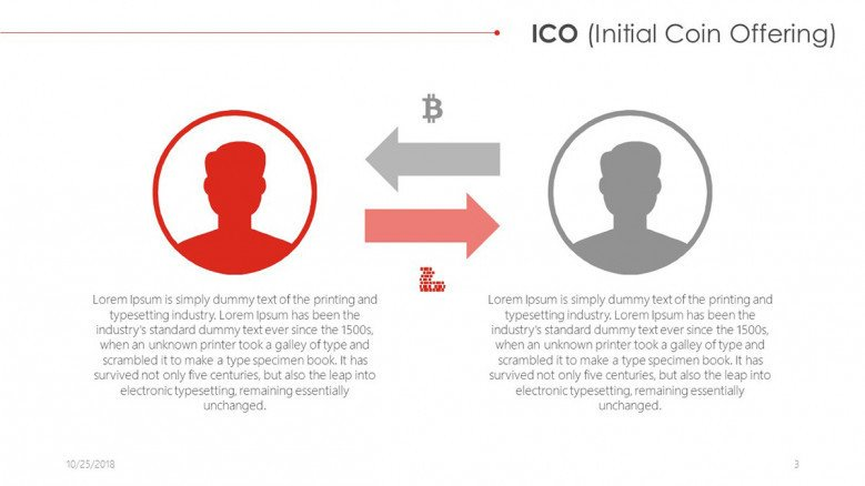 ICO team profile with text