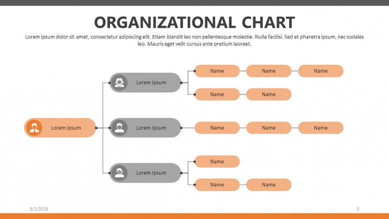 human resource organizational chart presentation slide