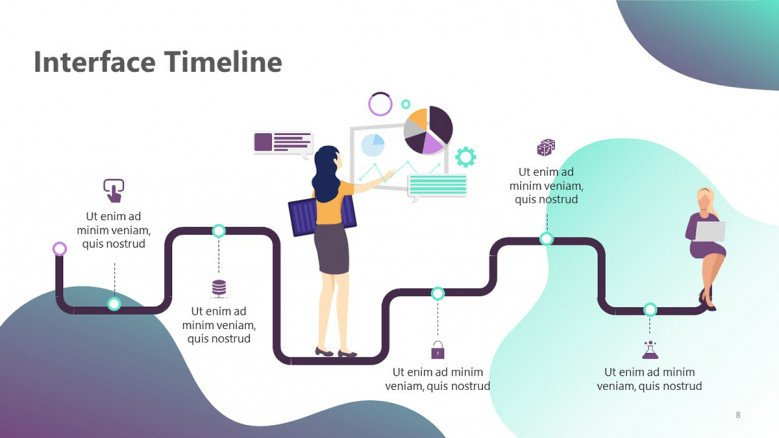User interaction timeline