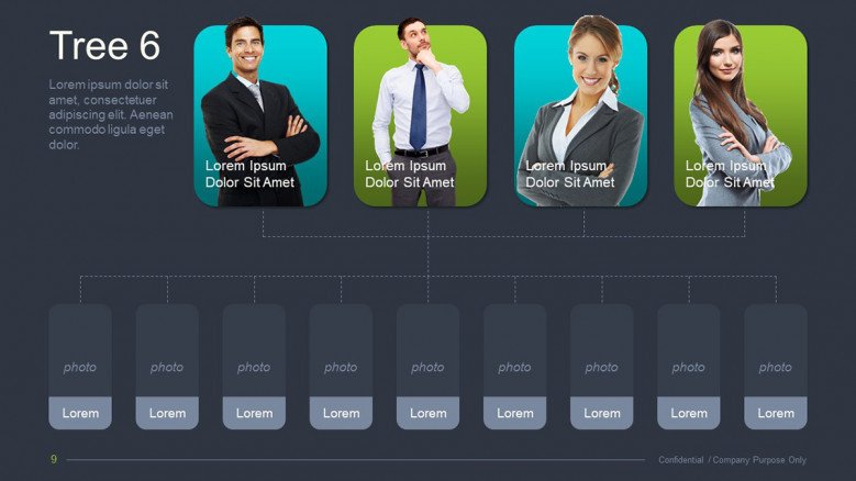 Visual Organizational Chart for a project