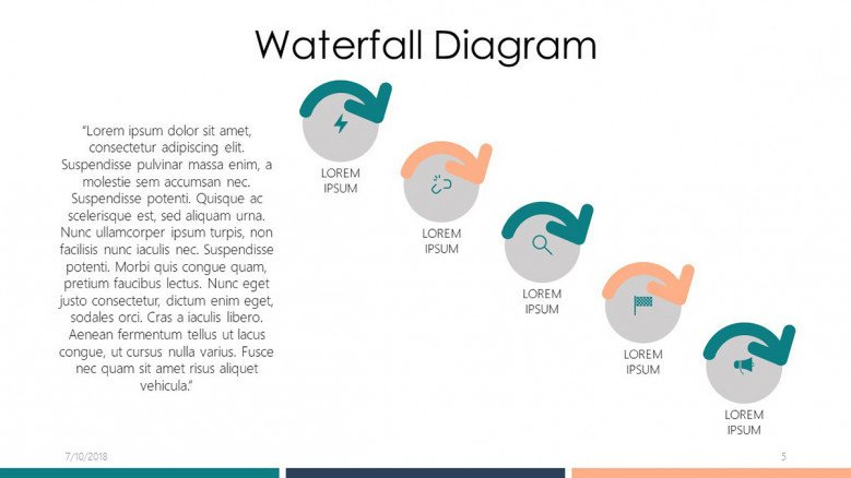 five set circle arrow waterfall diagram with text