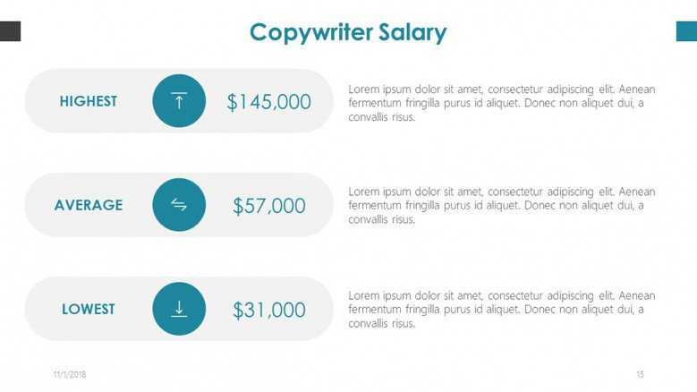 copywriter salary slide in text boxes