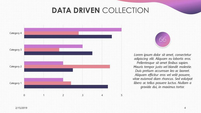 data driven slide in horizontal bar chart