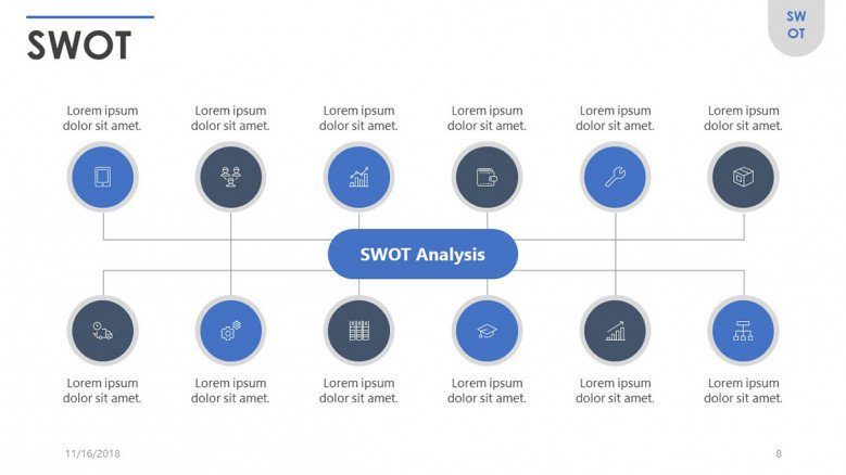 SWOT analysis in line diagram with twelve element icons