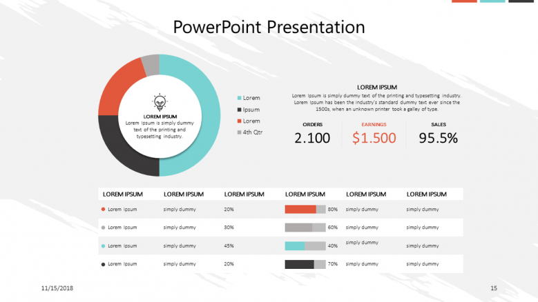 corporate presentation in pie chart and tables