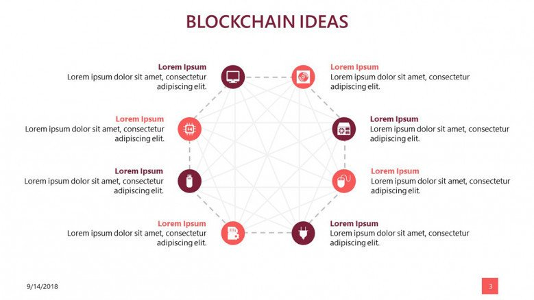block chain data presentation in idea chart
