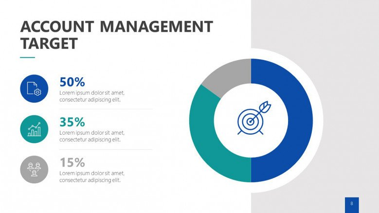 Account Management Target Slide with data-driven chart