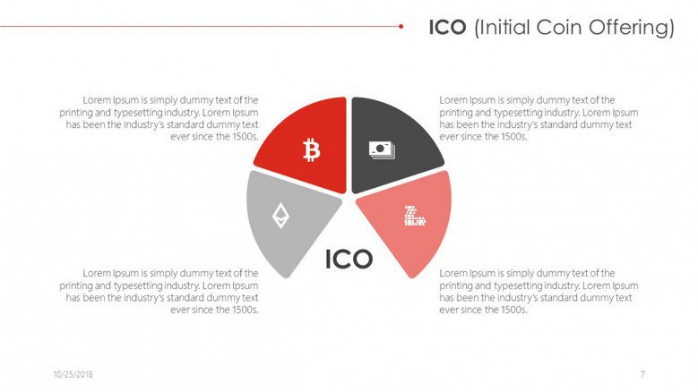 ICO in pie chart with icons and text
