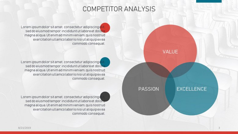 Competitor Analysis Venn Diagram in three colors
