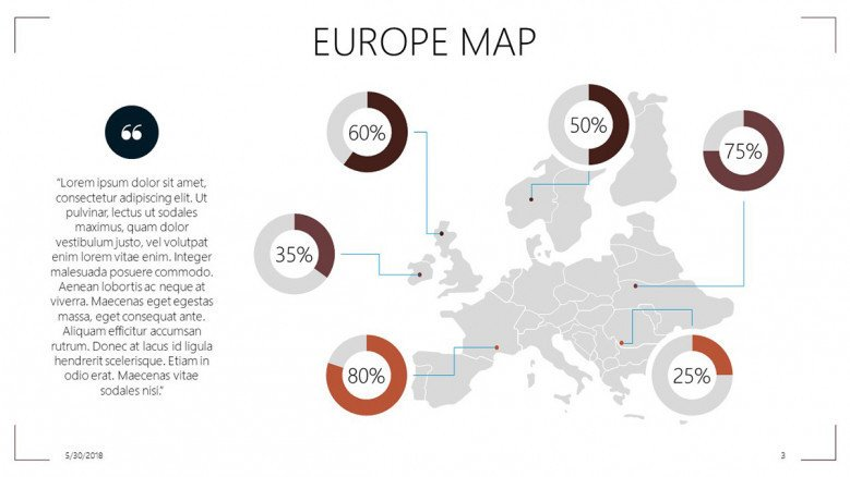 Europe map slide with data and text