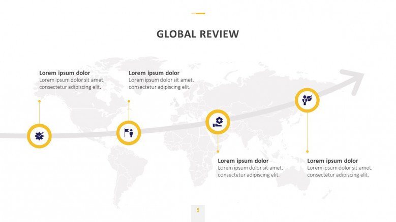 After-Action Review Roadmap with world map graphic