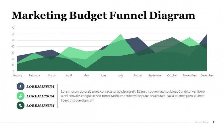 Area chart for a Marketing Campaign Budget Presentation