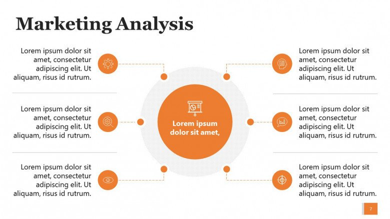 Mind Map for Market Trends in PowerPoint