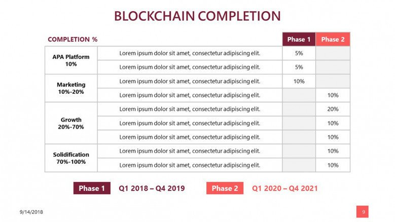 block chain data presentation in a completion table