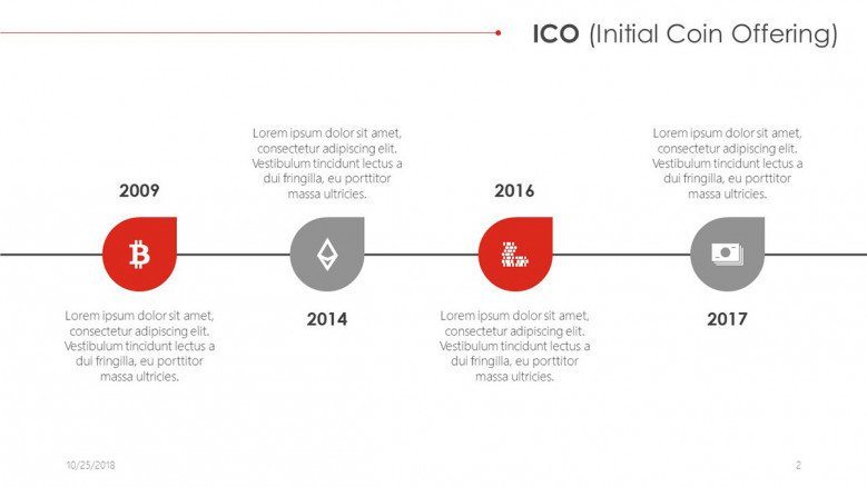 ICO presentation in timeline slide