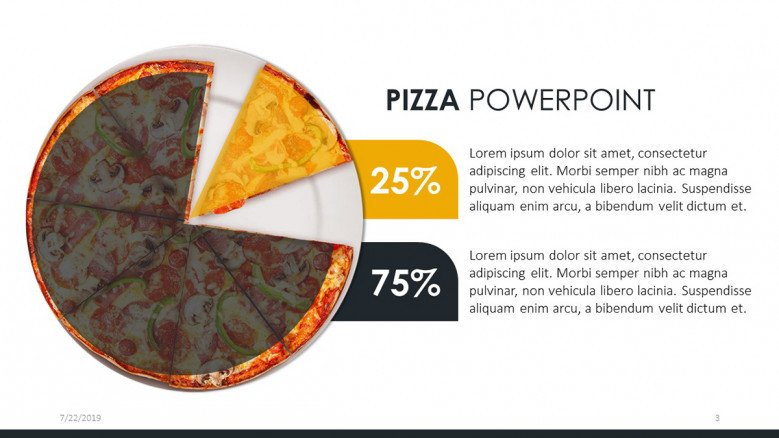 Pizza pie chart with percentages