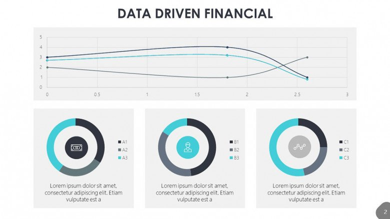 data driven financial cockpit chart with pie chart and line chart