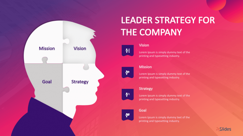 Creative 4 leader strategy