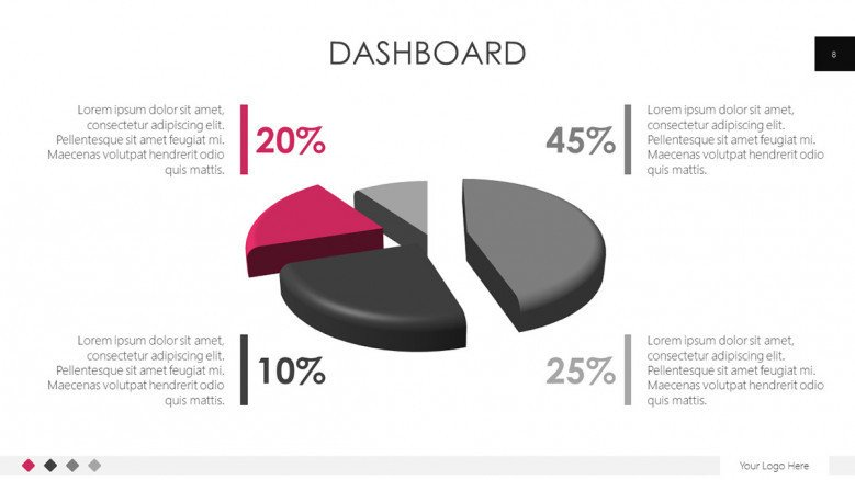 dashboard with pie chart
